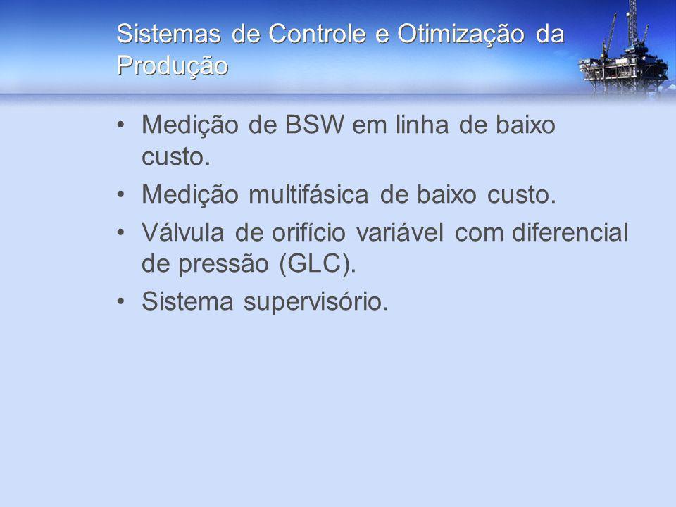 Sistemas de Controle e Otimização da Produção Medição de BSW em linha de baixo custo. Medição multifásica de baixo custo. Válvula de orifício variável
