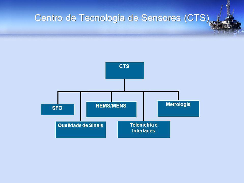 Centro de Tecnologia de Sensores (CTS) NEMS/MENS Qualidade de Sinais SFO Telemetria e Interfaces Metrologia CTS