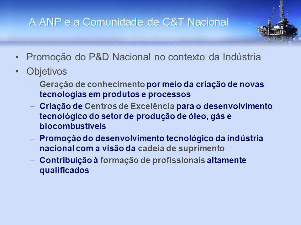 A ANP e a Comunidade de C&T Nacional Promoção do P&D Nacional no contexto da Indústria Objetivos –Geração de conhecimento por meio da criação de novas
