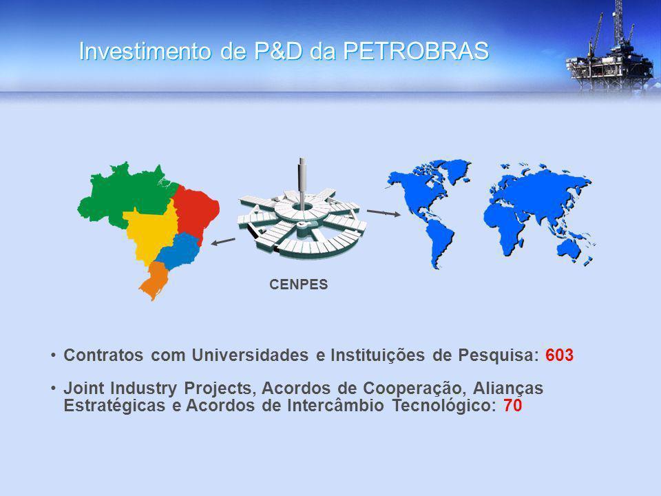 Investimento de P&D da PETROBRAS CENPES Contratos com Universidades e Instituições de Pesquisa: 603 Joint Industry Projects, Acordos de Cooperação, Al