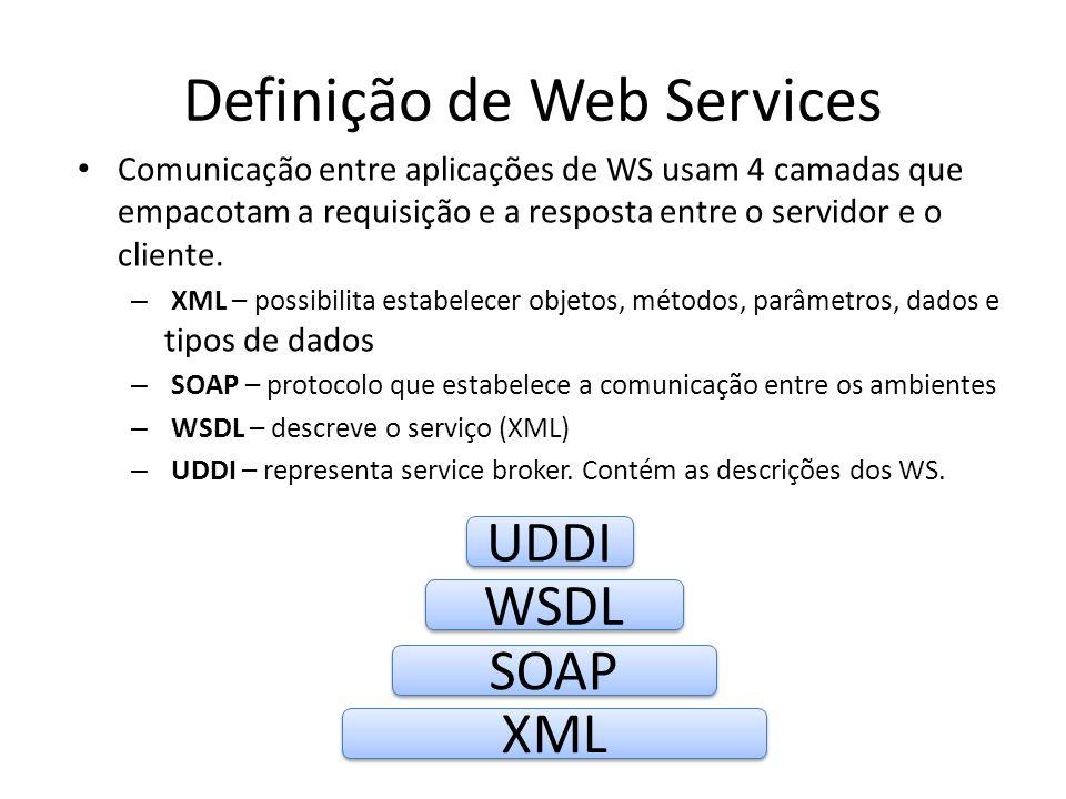 Definição de Web Services Comunicação entre aplicações de WS usam 4 camadas que empacotam a requisição e a resposta entre o servidor e o cliente.