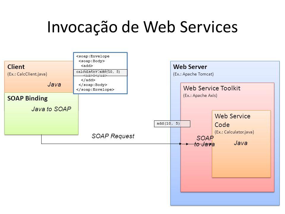 Invocação de Web Services Web Server (Ex.: Apache Tomcat) Web Server (Ex.: Apache Tomcat) Web Service Toolkit (Ex.: Apache Axis) Web Service Toolkit (Ex.: Apache Axis) Client (Ex.: CalcClient.java) Client (Ex.: CalcClient.java) SOAP Binding SOAP Request Web Service Code (Ex.: Calculator.java) Web Service Code (Ex.: Calculator.java) Java to SOAP Java SOAP to Java <soap:Envelope 10 5 calculator.add(10, 5) add(10, 5)
