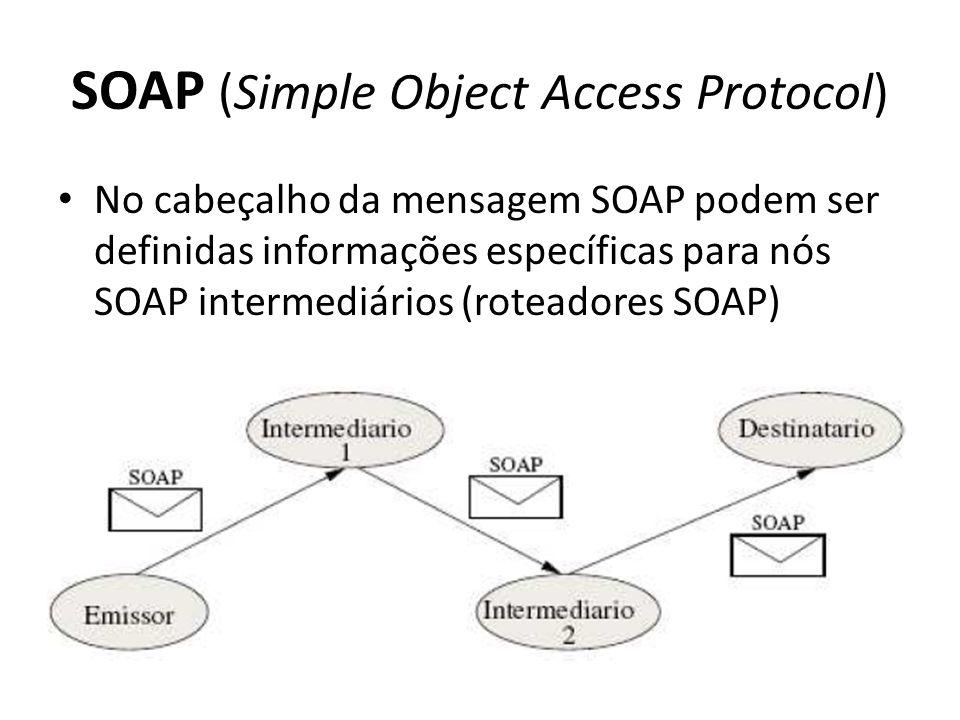 SOAP (Simple Object Access Protocol) No cabeçalho da mensagem SOAP podem ser definidas informações específicas para nós SOAP intermediários (roteadores SOAP)