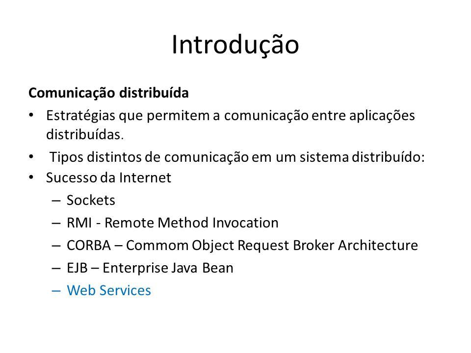 Introdução Comunicação distribuída Estratégias que permitem a comunicação entre aplicações distribuídas.