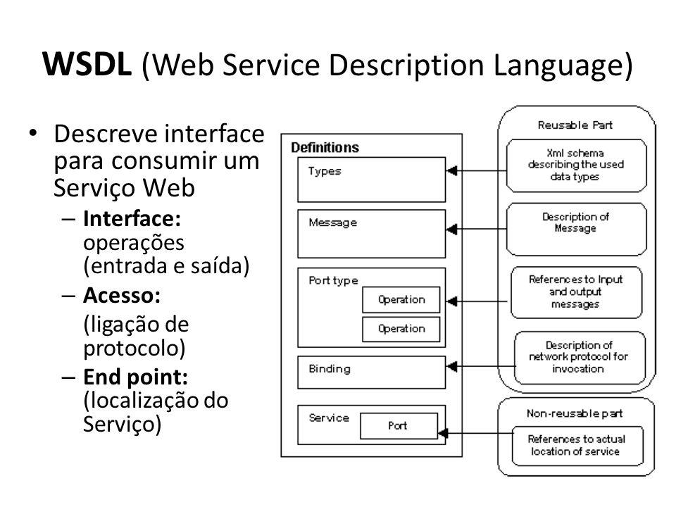 WSDL (Web Service Description Language) Descreve interface para consumir um Serviço Web – Interface: operações (entrada e saída) – Acesso: (ligação de protocolo) – End point: (localização do Serviço)