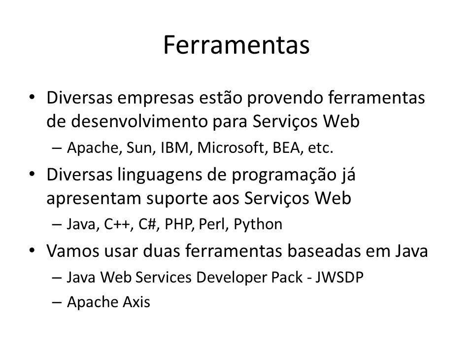 Ferramentas Diversas empresas estão provendo ferramentas de desenvolvimento para Serviços Web – Apache, Sun, IBM, Microsoft, BEA, etc.