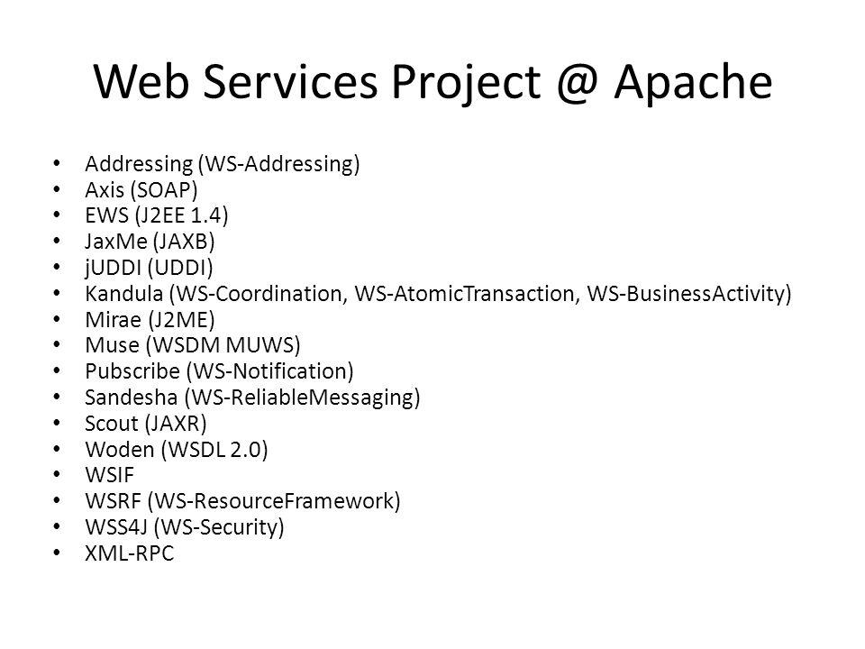 Web Services Project @ Apache Addressing (WS-Addressing) Axis (SOAP) EWS (J2EE 1.4) JaxMe (JAXB) jUDDI (UDDI) Kandula (WS-Coordination, WS-AtomicTrans