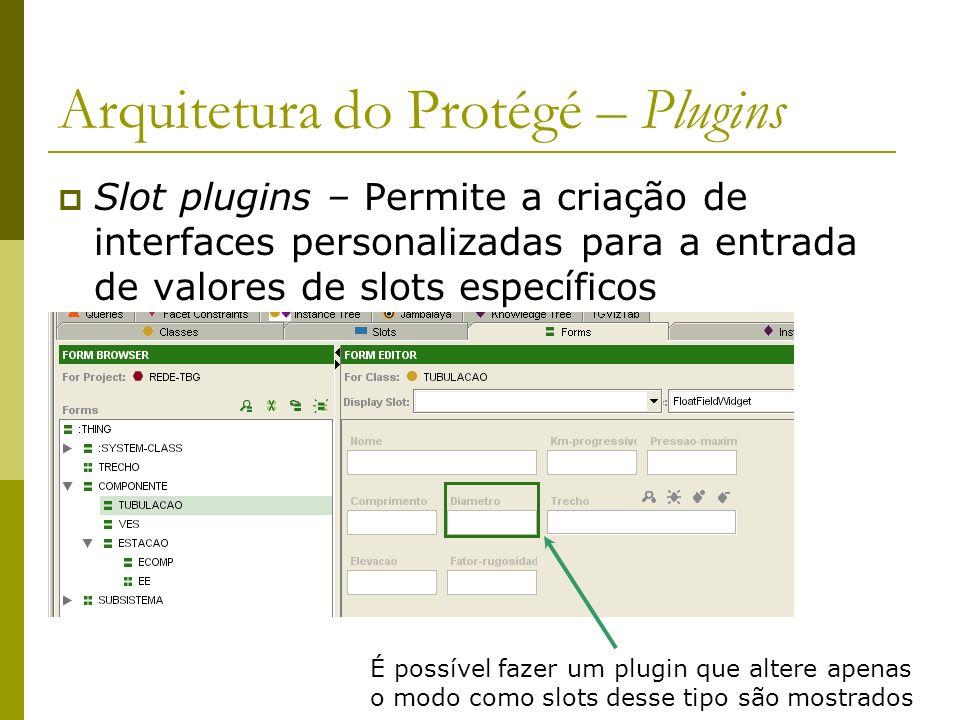 Arquitetura do Protégé – Plugins Slot plugins – Permite a criação de interfaces personalizadas para a entrada de valores de slots específicos É possív