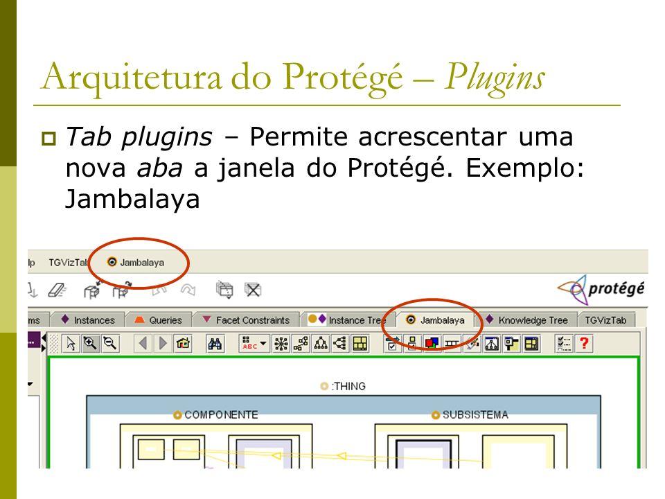 Arquitetura do Protégé – Plugins Tab plugins – Permite acrescentar uma nova aba a janela do Protégé. Exemplo: Jambalaya