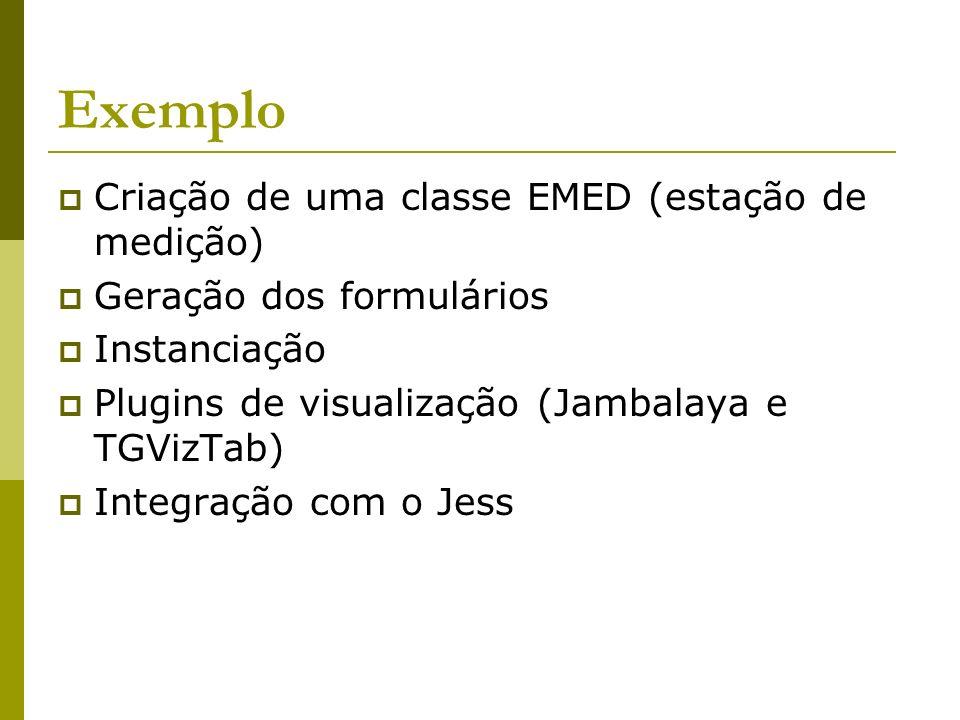 Exemplo Criação de uma classe EMED (estação de medição) Geração dos formulários Instanciação Plugins de visualização (Jambalaya e TGVizTab) Integração