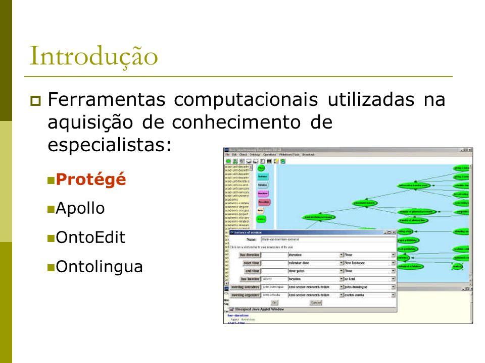 Arquitetura do Protégé – Plugins Backend plugins – Alteram o modo como o Protégé armazena os dados.