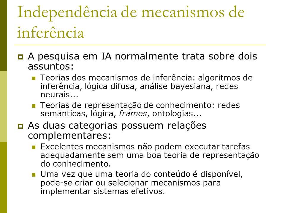Independência de mecanismos de inferência A pesquisa em IA normalmente trata sobre dois assuntos: Teorias dos mecanismos de inferência: algoritmos de