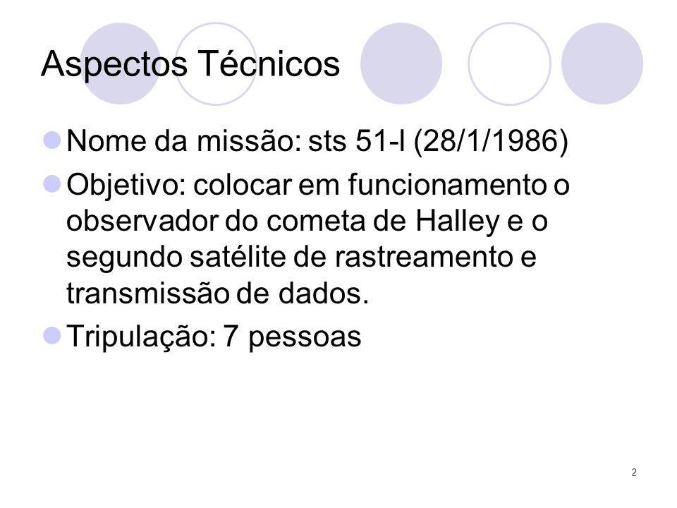 2 Aspectos Técnicos Nome da missão: sts 51-l (28/1/1986) Objetivo: colocar em funcionamento o observador do cometa de Halley e o segundo satélite de r