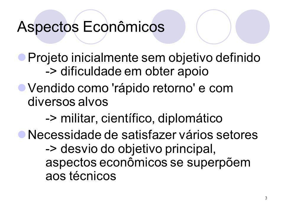 3 Aspectos Econômicos Projeto inicialmente sem objetivo definido -> dificuldade em obter apoio Vendido como 'rápido retorno' e com diversos alvos -> m