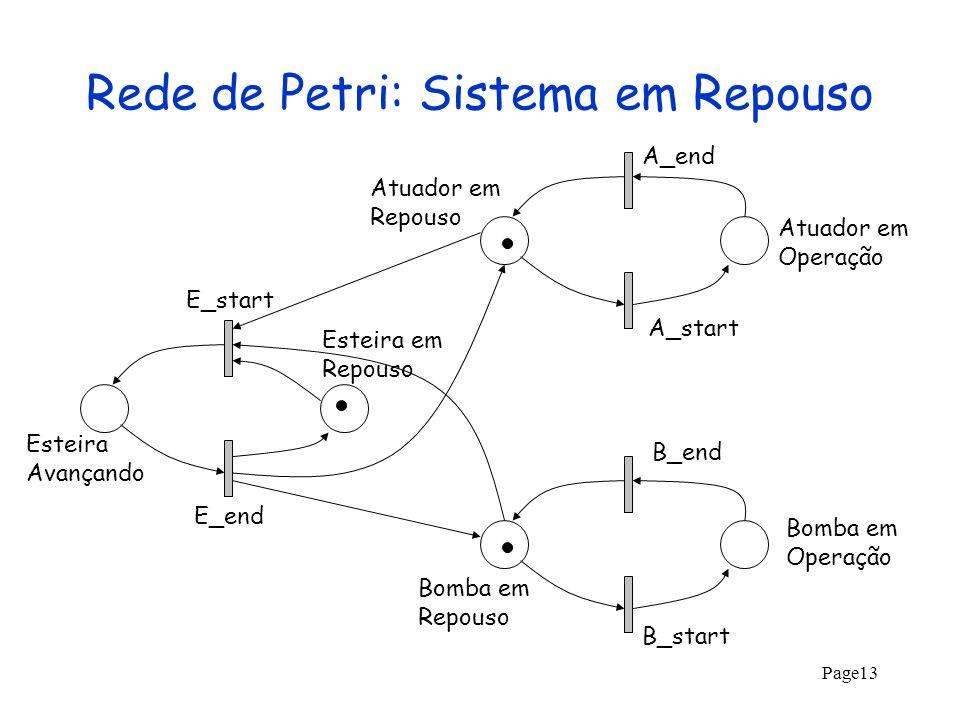 Page13 Rede de Petri: Sistema em Repouso A_start A_end B_end Atuador em Operação E_start B_start E_end Atuador em Repouso Bomba em Operação Bomba em R