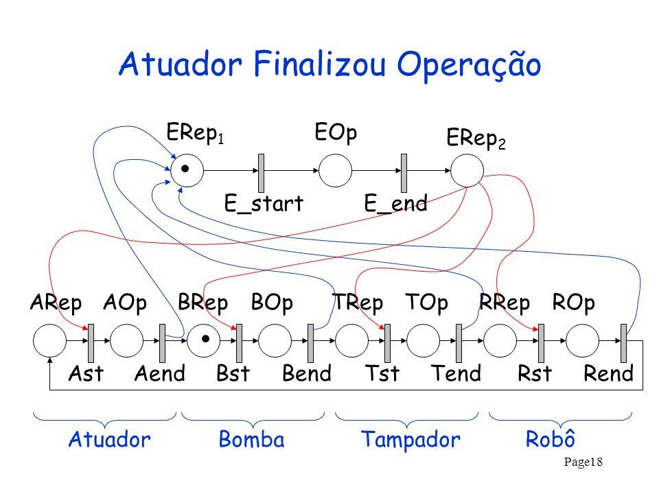 Page18 Atuador Finalizou Operação ARepAOpBRepBOpTRepTOpRRepROp AstAendBstBendTstTendRstRend ERep 1 ERep 2 EOp E_startE_end AtuadorBombaTampadorRobô