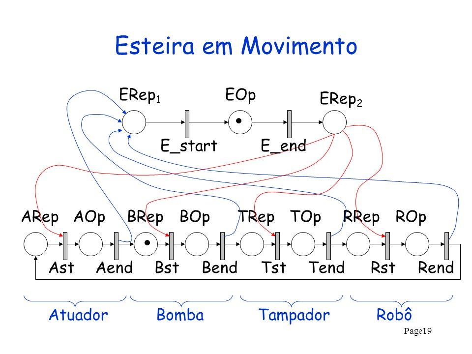 Page19 Esteira em Movimento ARepAOpBRepBOpTRepTOpRRepROp AstAendBstBendTstTendRstRend ERep 1 ERep 2 EOp E_startE_end AtuadorBombaTampadorRobô