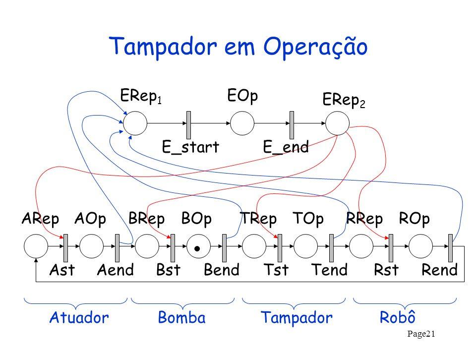 Page21 Tampador em Operação ARepAOpBRepBOpTRepTOpRRepROp AstAendBstBendTstTendRstRend ERep 1 ERep 2 EOp E_startE_end AtuadorBombaTampadorRobô