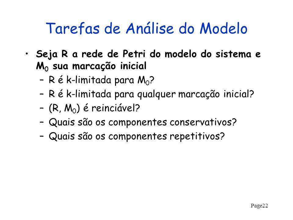 Page22 Tarefas de Análise do Modelo Seja R a rede de Petri do modelo do sistema e M 0 sua marcação inicial –R é k-limitada para M 0 ? –R é k-limitada