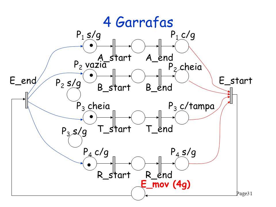 Page31 4 Garrafas A_startA_endB_startB_endT_startT_endR_startR_end P 2 s/g P 2 vazia P 1 s/gP 1 c/g P 2 cheia P 3 cheiaP 3 c/tampa P 3 s/g P 4 c/gP 4