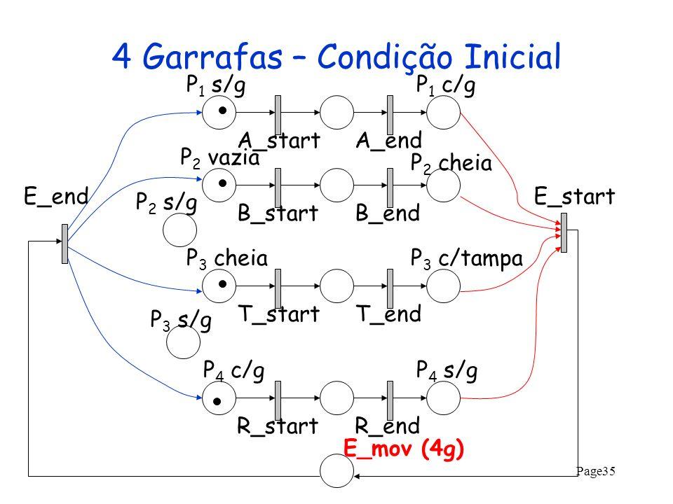 Page35 4 Garrafas – Condição Inicial A_startA_endB_startB_endT_startT_endR_startR_end P 2 s/g P 2 vazia P 1 s/gP 1 c/g P 2 cheia P 3 cheiaP 3 c/tampa