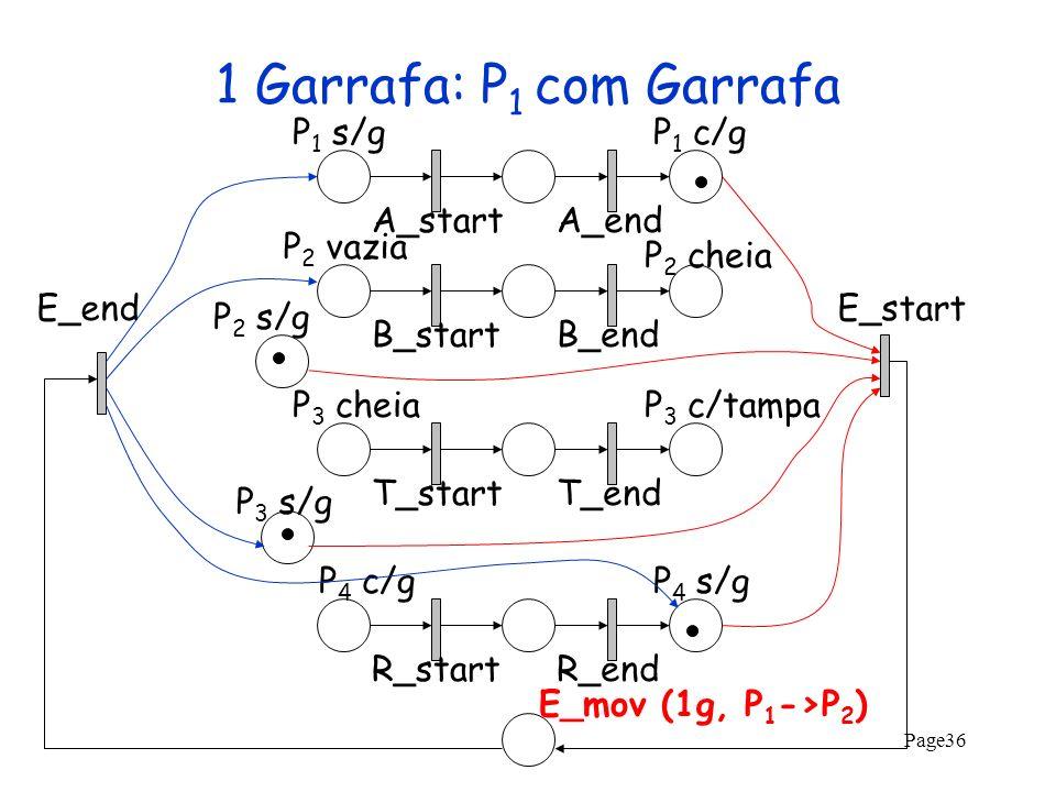 Page36 1 Garrafa: P 1 com Garrafa A_startA_endB_startB_endT_startT_endR_startR_end P 2 s/g P 2 vazia P 1 s/gP 1 c/g P 2 cheia P 3 cheiaP 3 c/tampa P 3