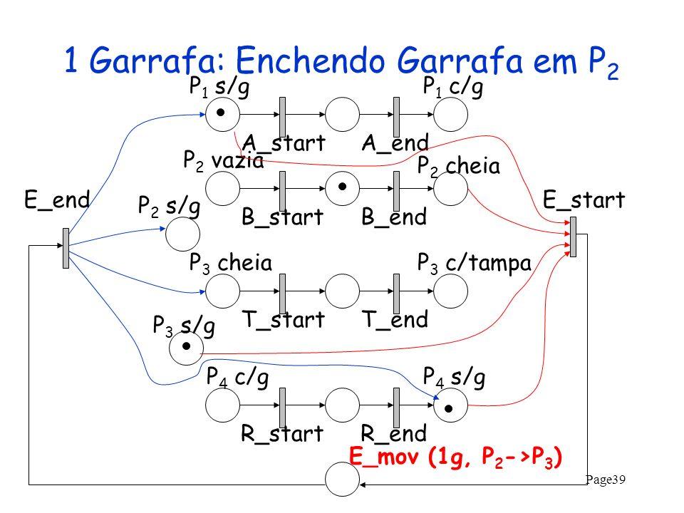 Page39 1 Garrafa: Enchendo Garrafa em P 2 A_startA_endB_startB_endT_startT_endR_startR_end P 2 s/g P 2 vazia P 1 s/gP 1 c/g P 2 cheia P 3 cheiaP 3 c/t