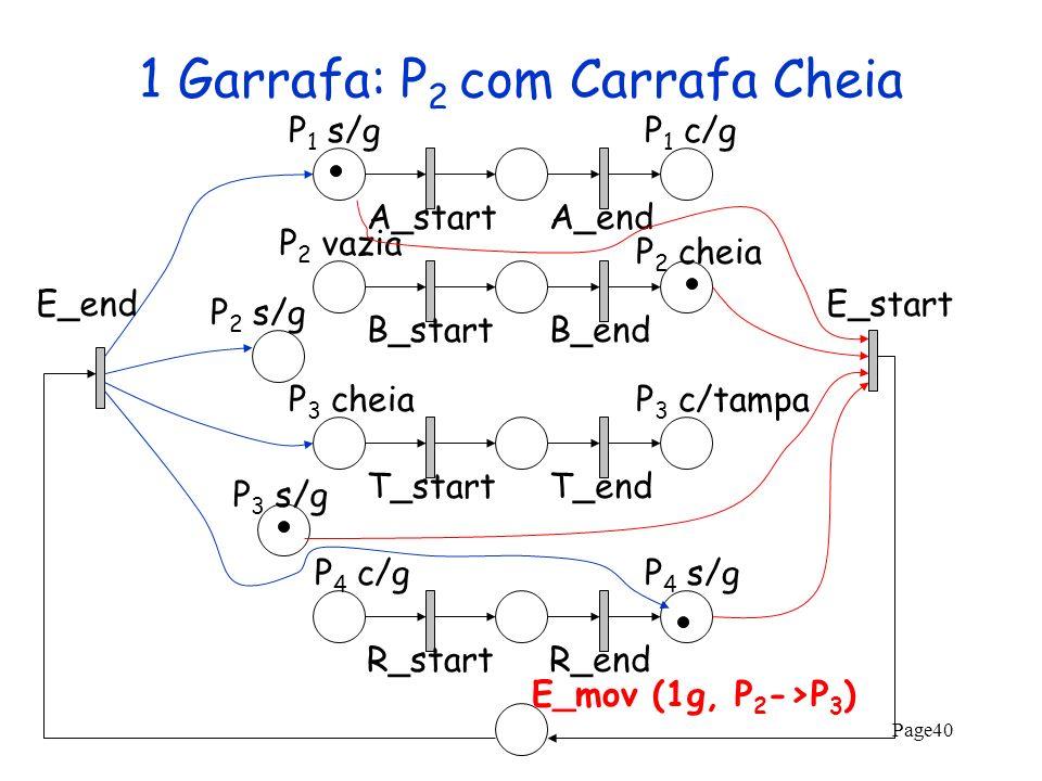 Page40 1 Garrafa: P 2 com Carrafa Cheia A_startA_endB_startB_endT_startT_endR_startR_end P 2 s/g P 2 vazia P 1 s/gP 1 c/g P 2 cheia P 3 cheiaP 3 c/tam