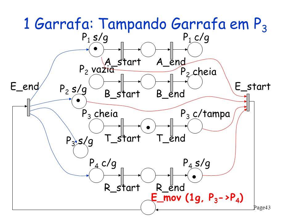 Page43 1 Garrafa: Tampando Garrafa em P 3 A_startA_endB_startB_endT_startT_endR_startR_end P 2 s/g P 2 vazia P 1 s/gP 1 c/g P 2 cheia P 3 cheiaP 3 c/t