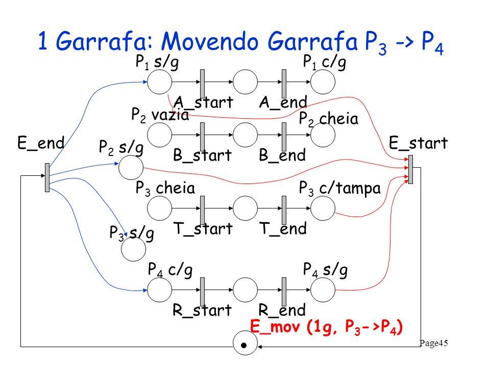 Page45 1 Garrafa: Movendo Garrafa P 3 -> P 4 A_startA_endB_startB_endT_startT_endR_startR_end P 2 s/g P 2 vazia P 1 s/gP 1 c/g P 2 cheia P 3 cheiaP 3