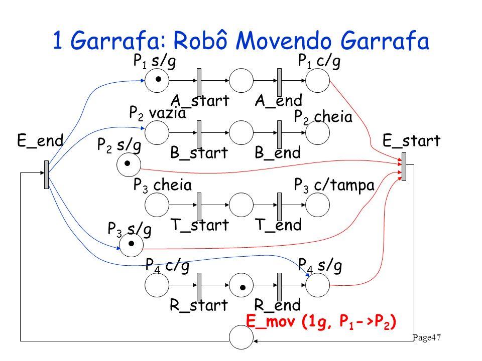 Page47 1 Garrafa: Robô Movendo Garrafa A_startA_endB_startB_endT_startT_endR_startR_end P 2 s/g P 2 vazia P 1 s/gP 1 c/g P 2 cheia P 3 cheiaP 3 c/tamp