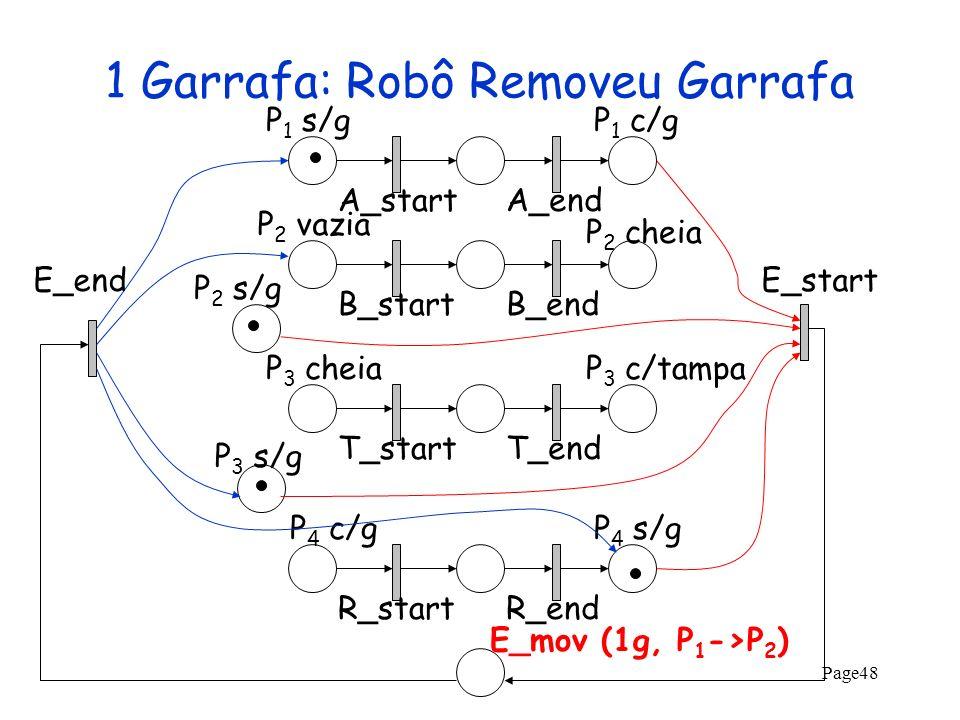 Page48 1 Garrafa: Robô Removeu Garrafa A_startA_endB_startB_endT_startT_endR_startR_end P 2 s/g P 2 vazia P 1 s/gP 1 c/g P 2 cheia P 3 cheiaP 3 c/tamp