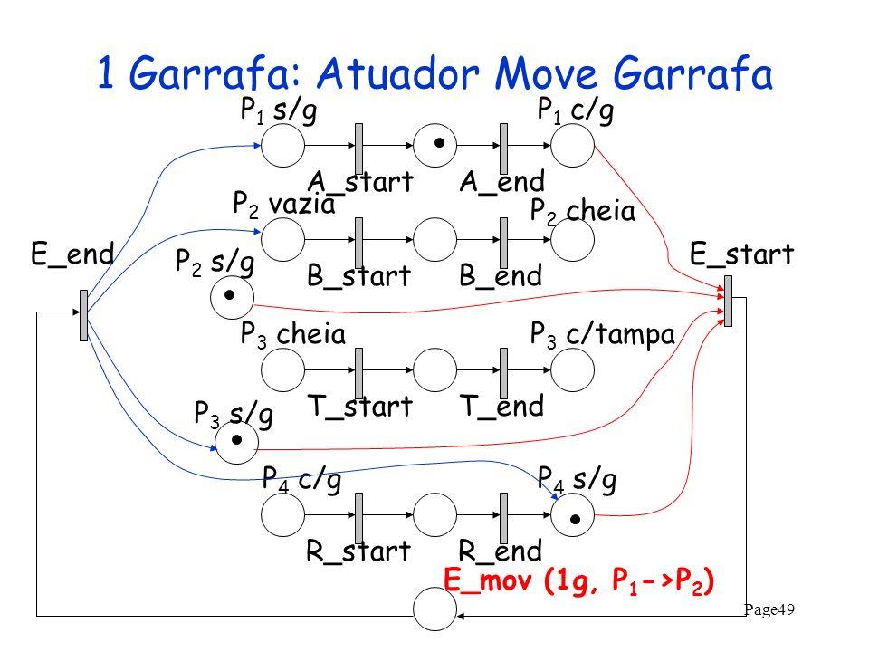 Page49 1 Garrafa: Atuador Move Garrafa A_startA_endB_startB_endT_startT_endR_startR_end P 2 s/g P 2 vazia P 1 s/gP 1 c/g P 2 cheia P 3 cheiaP 3 c/tamp