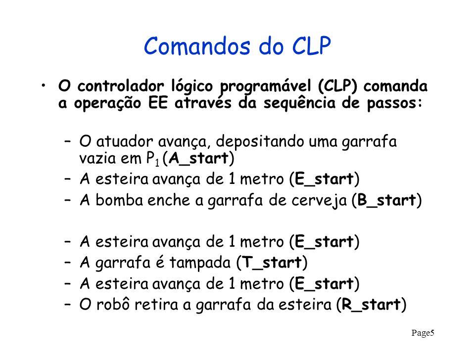 Page5 Comandos do CLP O controlador lógico programável (CLP) comanda a operação EE através da sequência de passos: –O atuador avança, depositando uma