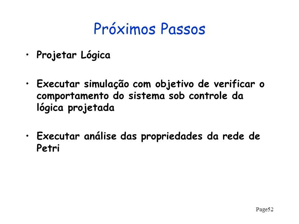 Page52 Próximos Passos Projetar Lógica Executar simulação com objetivo de verificar o comportamento do sistema sob controle da lógica projetada Execut