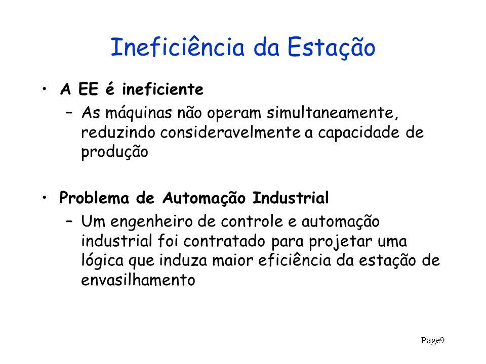 Page9 Ineficiência da Estação A EE é ineficiente –As máquinas não operam simultaneamente, reduzindo consideravelmente a capacidade de produção Problem