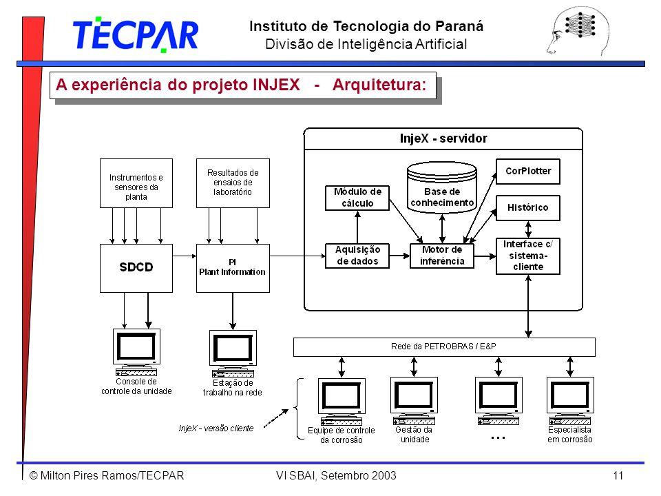 © Milton Pires Ramos/TECPAR VI SBAI, Setembro 2003 11 Instituto de Tecnologia do Paraná Divisão de Inteligência Artificial A experiência do projeto IN