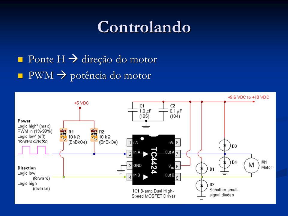 Controlando Ponte H direção do motor Ponte H direção do motor PWM potência do motor PWM potência do motor