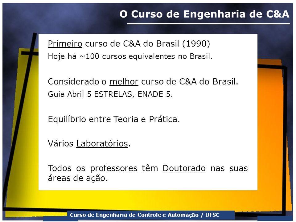 Curso de Engenharia de Controle e Automação / UFSC O Curso de Engenharia de C&A Primeiro curso de C&A do Brasil (1990) Hoje há ~100 cursos equivalente