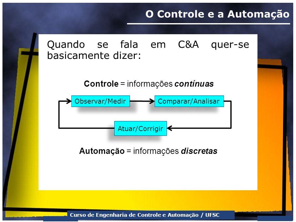 Curso de Engenharia de Controle e Automação / UFSC O Controle e a Automação Quando se fala em C&A quer-se basicamente dizer: Observar/Medir Comparar/A