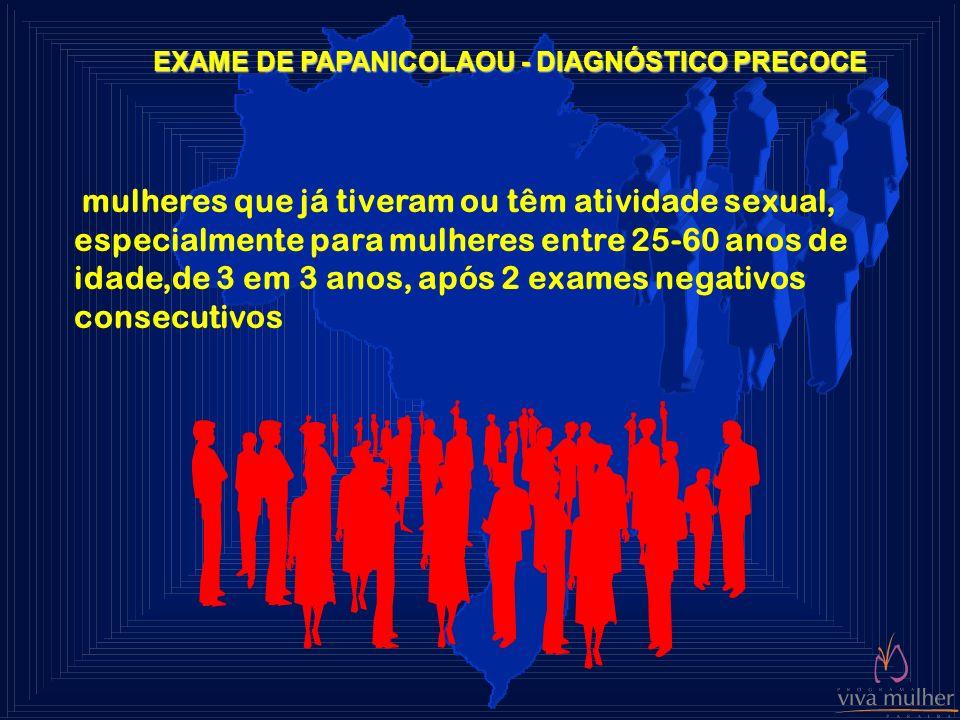 EXAME DE PAPANICOLAOU - DIAGNÓSTICO PRECOCE EXAME DE PAPANICOLAOU - DIAGNÓSTICO PRECOCE mulheres que já tiveram ou têm atividade sexual, especialmente