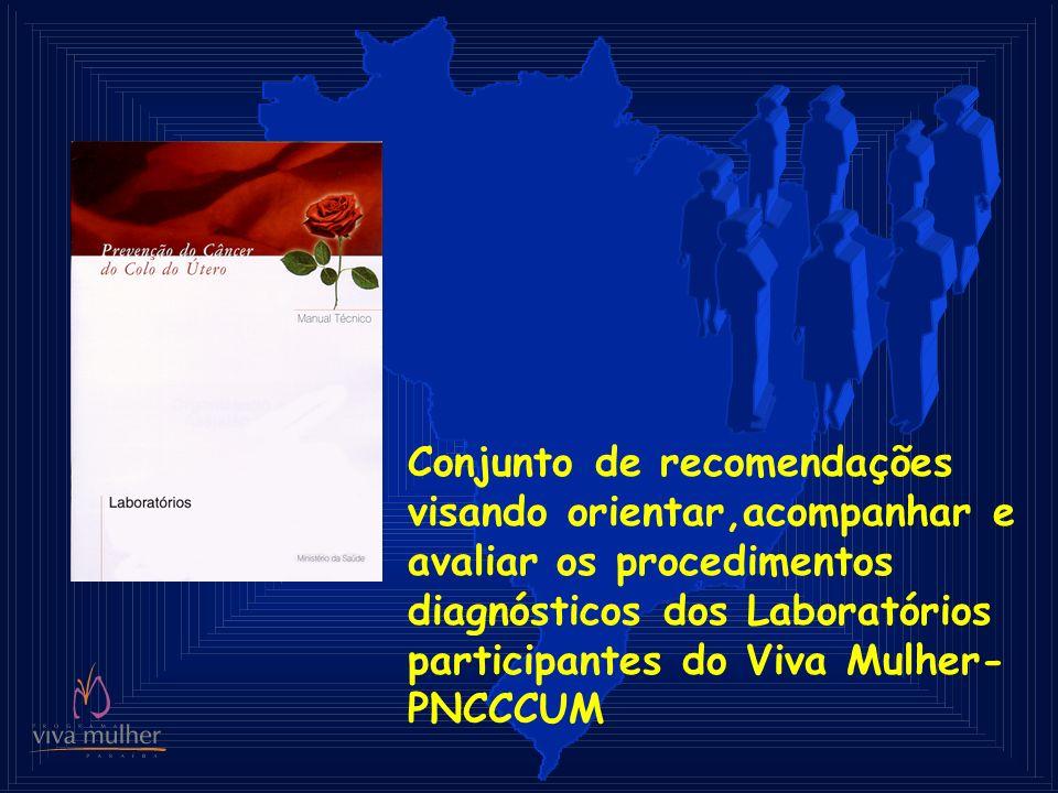 Conjunto de recomendações visando orientar,acompanhar e avaliar os procedimentos diagnósticos dos Laboratórios participantes do Viva Mulher- PNCCCUM