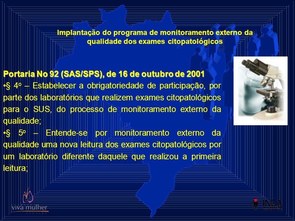 Implantação do programa de monitoramento externo da qualidade dos exames citopatológicos Portaria No 92 (SAS/SPS), de 16 de outubro de 2001 § 4 o – Es