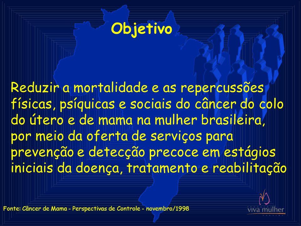 Objetivo Reduzir a mortalidade e as repercussões físicas, psíquicas e sociais do câncer do colo do útero e de mama na mulher brasileira, por meio da o