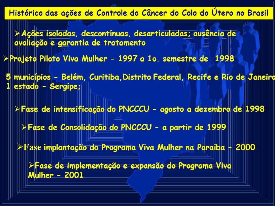 Histórico das ações de Controle do Câncer do Colo do Útero no Brasil Ações isoladas, descontínuas, desarticuladas; ausência de avaliação e garantia de