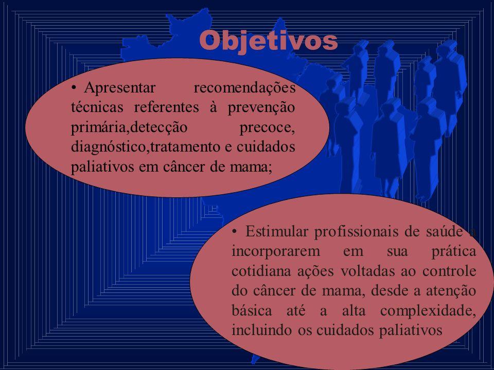 Objetivos Apresentar recomendações técnicas referentes à prevenção primária,detecção precoce, diagnóstico,tratamento e cuidados paliativos em câncer d