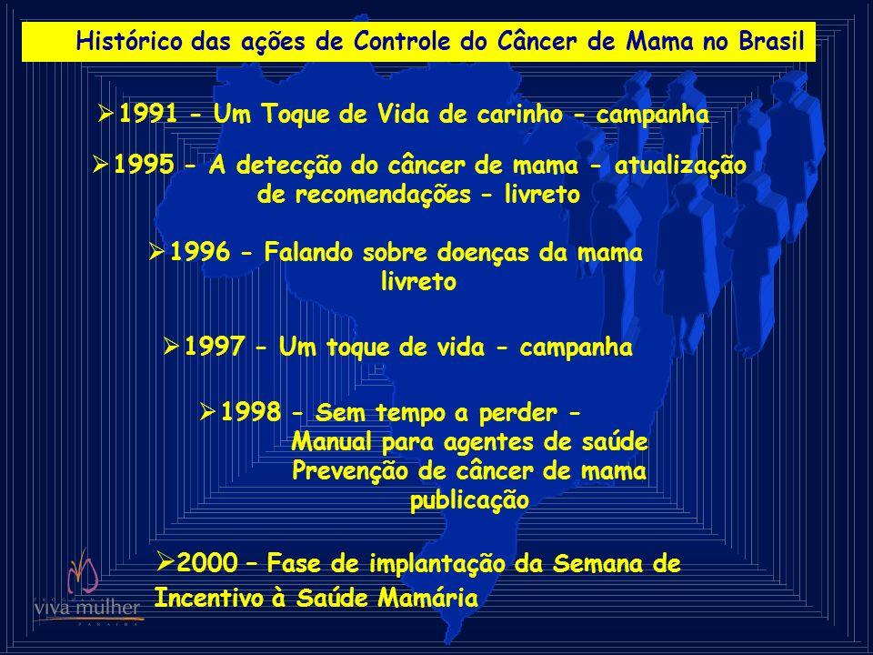 Histórico das ações de Controle do Câncer de Mama no Brasil 1991 - Um Toque de Vida de carinho - campanha 1997 - Um toque de vida - campanha 1996 - Fa