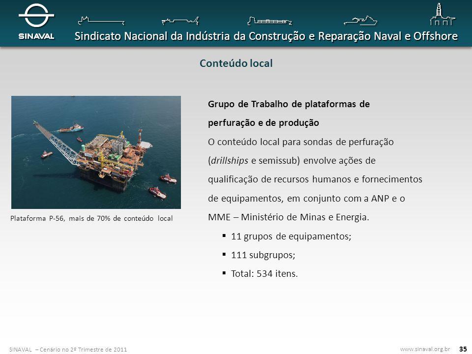 SINAVAL – Cenário no 2º Trimestre de 2011 www.sinaval.org.br Sindicato Nacional da Indústria da Construção e Reparação Naval e Offshore 35 Conteúdo lo