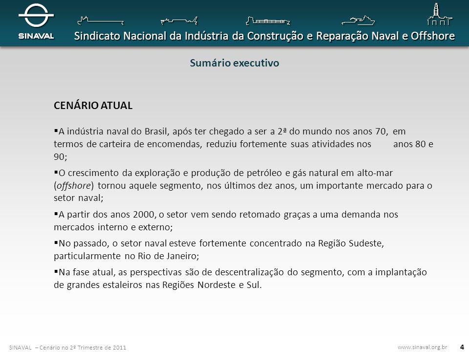 SINAVAL – Cenário no 2º Trimestre de 2011 www.sinaval.org.br Sindicato Nacional da Indústria da Construção e Reparação Naval e Offshore Os desafios prosseguem: Qualificação e formação de RH Aumento da produtividade Aumento do conteúdo local Os desafios prosseguem: Qualificação e formação de RH Aumento da produtividade Aumento do conteúdo local 5 Sumário executivo Os estaleiros brasileiros associados ao SINAVAL apresentaram, no segundo trimestre de 2011, pequena variação em relação às estatísticas do final de 2010.