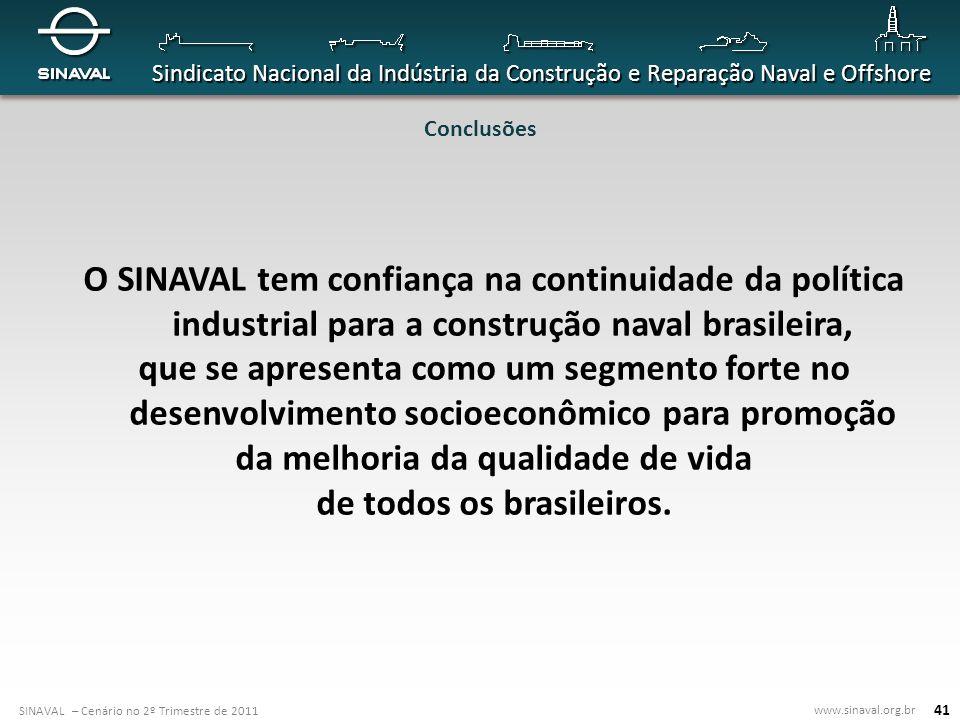SINAVAL – Cenário no 2º Trimestre de 2011 www.sinaval.org.br Sindicato Nacional da Indústria da Construção e Reparação Naval e Offshore 41 Conclusões